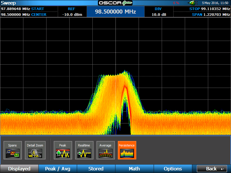 OSCOR Green Spectrum Analyzer Persistance Function Screenshot