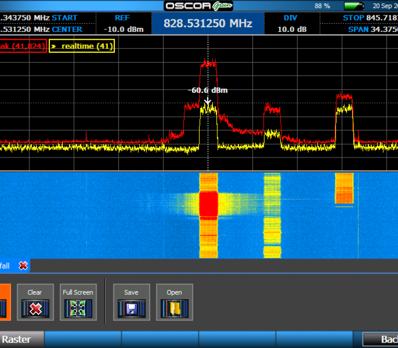 OSCOR Green Spectrum Analyzer Waterfall Function Screenshot