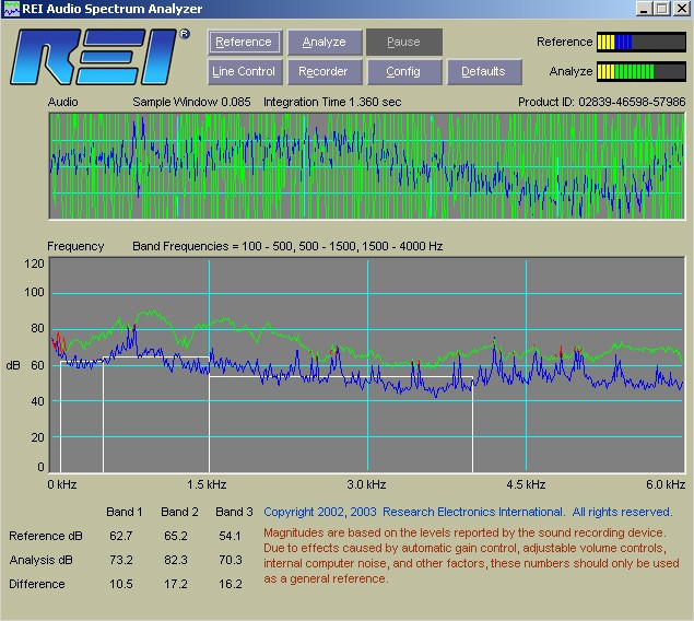 ASA-2000 Acoustic Spectrum Analysis Software Screenshot