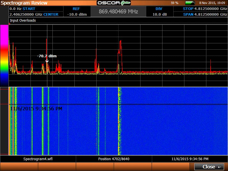 OSCOR Green Spectrogram Review screenshot