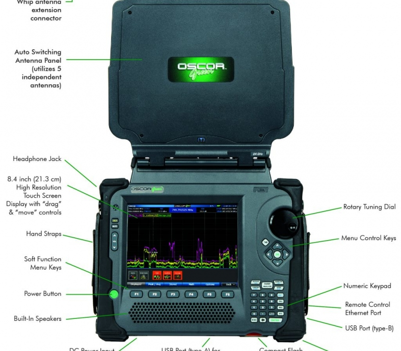 OSCOR Green Spectrum Analyzer Product Features