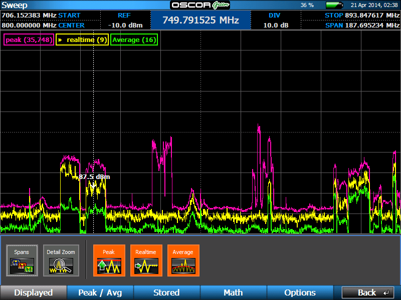 OSCOR Green Spectrum Analyzer RF Mapping