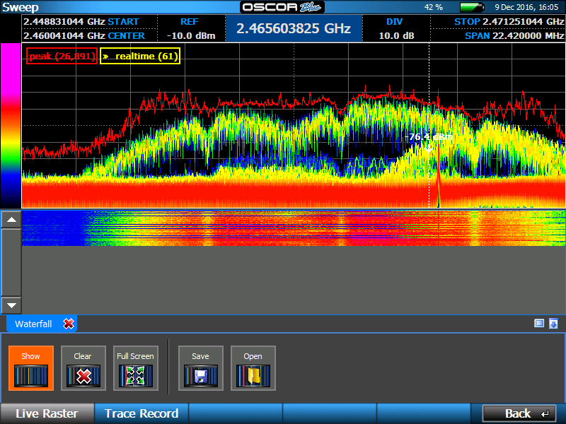 OSCOR Blue Spectrum Analyzer with Persistence and Waterfall