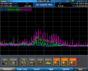 OSCOR Blue Trace Signals Screenshot