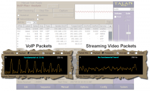 TALAN 3.0 Packet Traffic Comparison