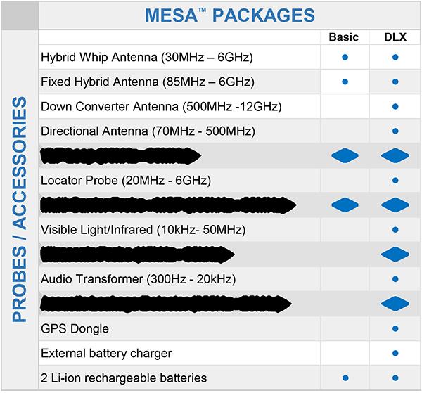 MESA Model Comparison